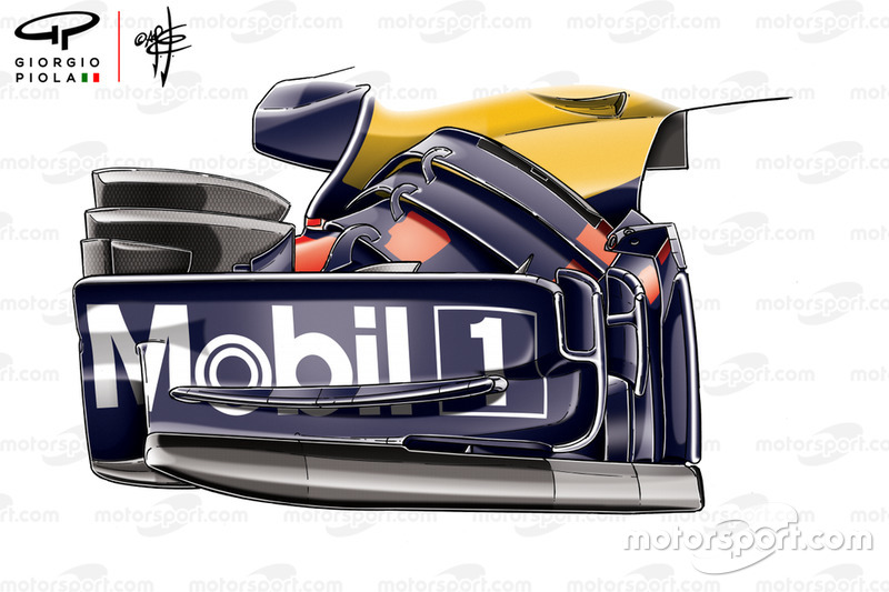 Red Bull Racing RB14, Russian GP