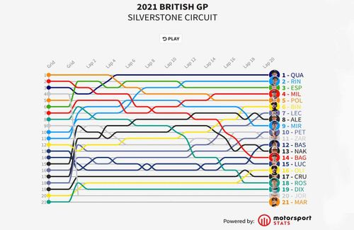 GP de Gran Bretaña