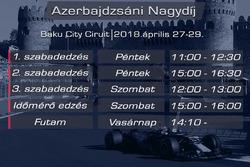 Azeri Nagydíj Időrend