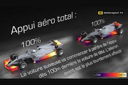Analyse flux d'air F1