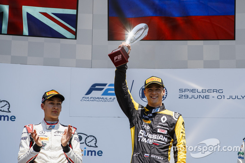 Le vainqueur, Artem Markelov, RUSSIAN TIME