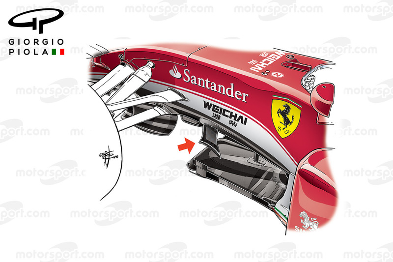 Ferrari SF16H fins, British GP
