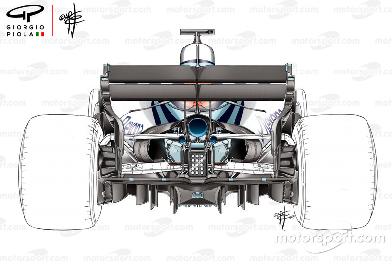 Williams FW41 cooling