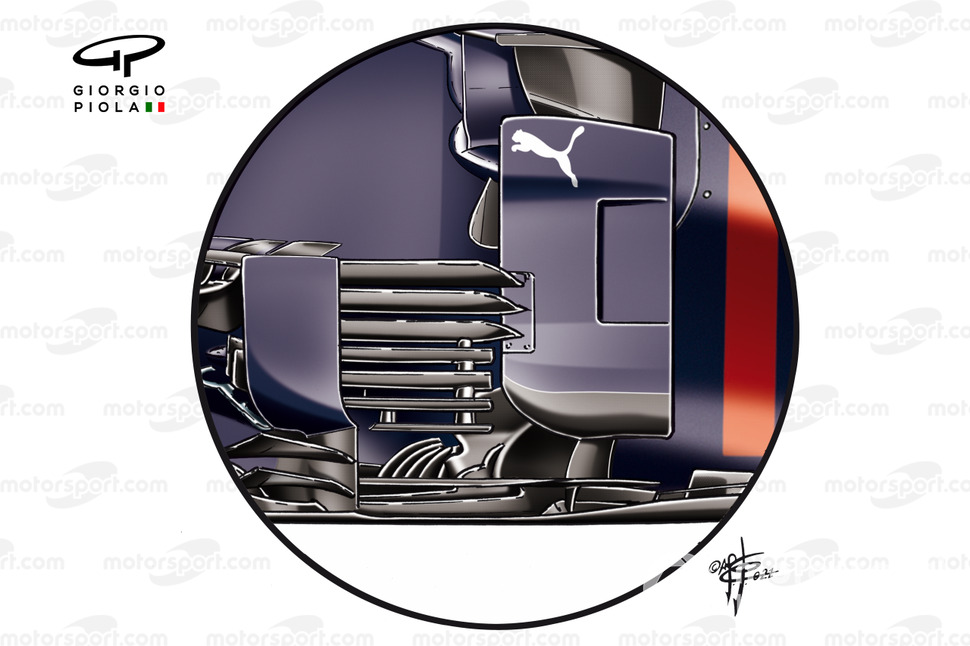 The old specification sidepod deflector array arrangement for comparison