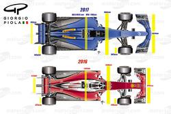 مقارنة من الأعلى بين سيارات 2016-2017