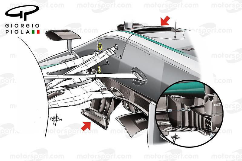 Порівняння поворотних лопастей Mercedes W07