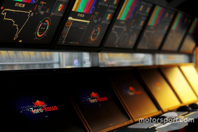 Kommandostand: Scuderia Toro Rosso