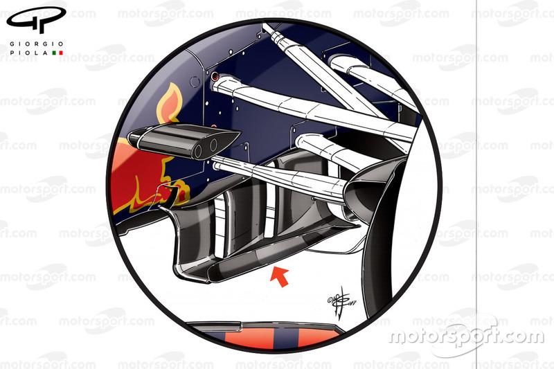 Поворотна лопать Red Bull RB13, Гран Прі Угорщини