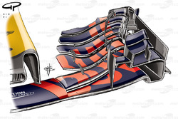 Red Bull RB13 front wing, Ricciardo's car, Belgium GP