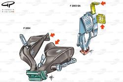 F2004 (655) 2004 pedals comparison