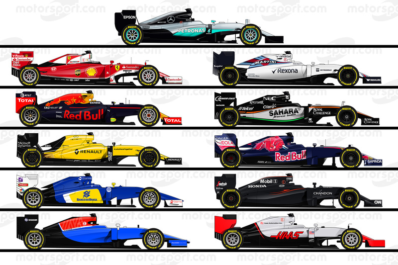 F1 2016 cars at 2016 F1 car illustrations