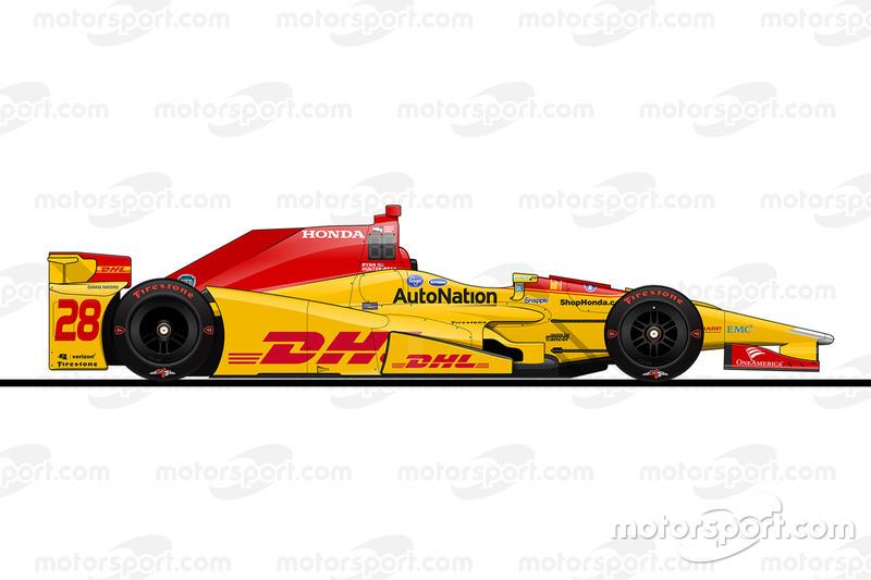 Startposition 3: Ryan Hunter-Reay (Andretti-Honda)