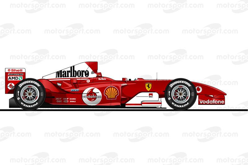 フェラーリF2004