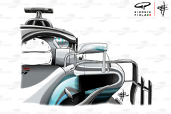 Mercedes AMG F1 W09 mirror position comparsion