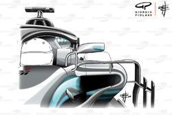 Position des rétroviseurs de la Mercedes AMG F1 W09