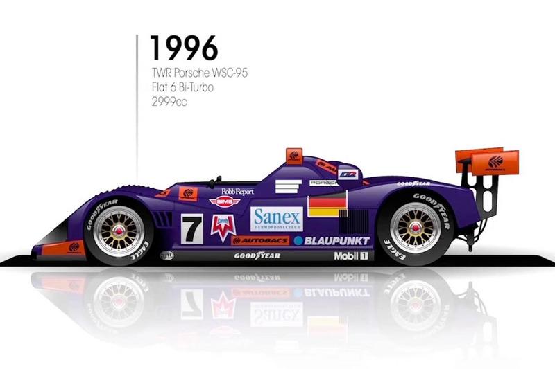 1996: TWR Porsche WSC-95