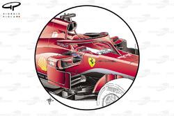 Ferrari SF71H side pods