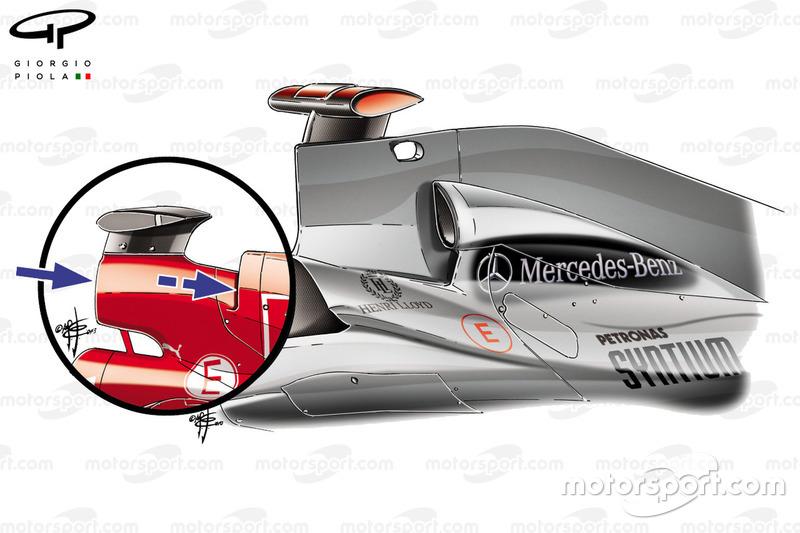 Порівняння повітропроводу Mercedes GP W01 та Ferrari F2003-GA