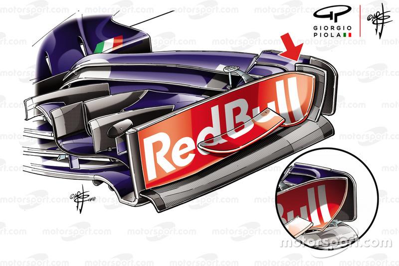 Comparaison des dérives de l'aileron avant de la Toro Rosso STR13