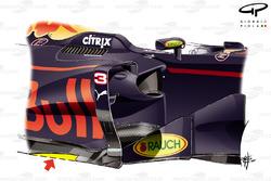 Corte de Red Bull Racing RB13