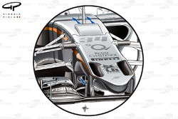 Force India VJM08B front nose design
