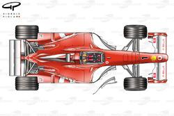 Ferrari F2003GA top view, bargeboad comparisons