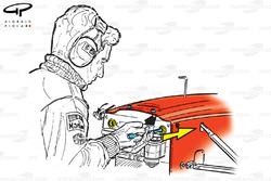 Ferrari F399 torsion bar changes