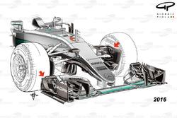 Mercedes F1 W07 Hybrid front nose