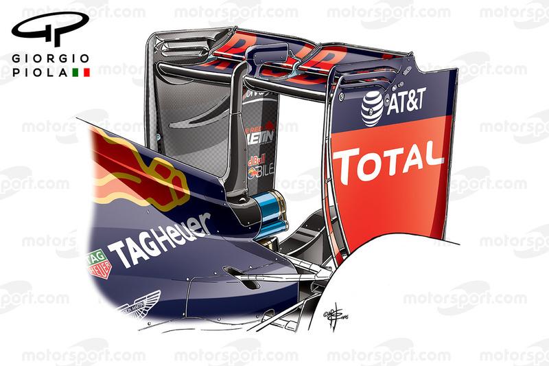 Red Bull RB12, ala posteriore usata al GP del Belgio