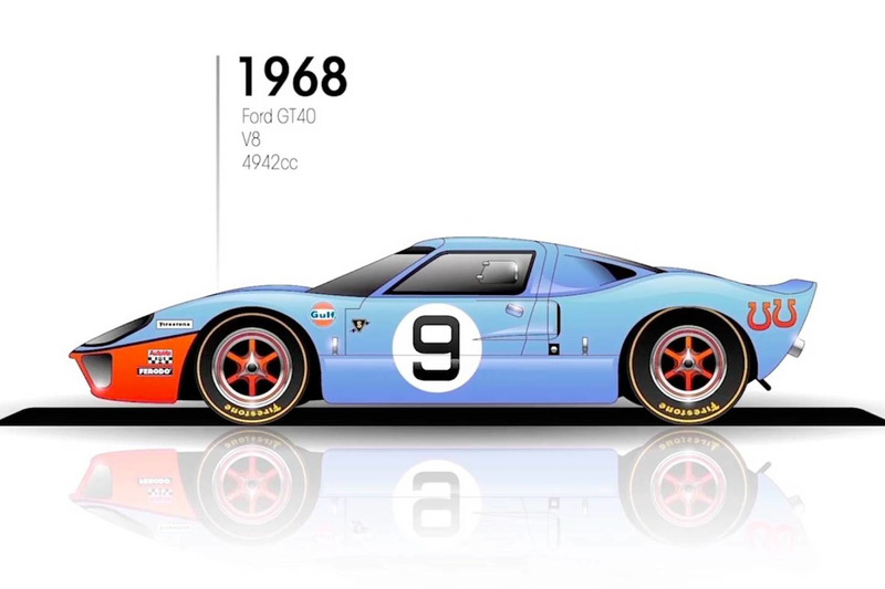 1968: Ford GT40