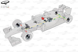 Brake-by-wire layout