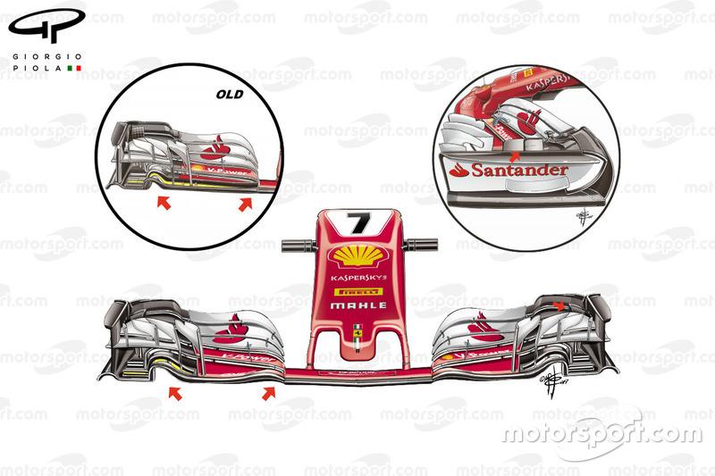 Порівняння переднього антикрила Ferrari SF70H