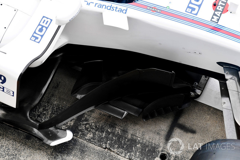 Aero-detalle del Williams FW40