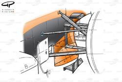 Suspension avant et dispositifs aéro environnant de l'Arrows A23