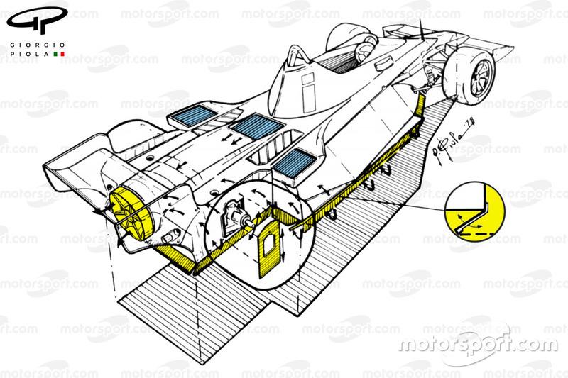Détails de la Brabham BT46B aspirateur de 1978