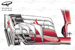 Ferrari SF16H front wing, Sochi