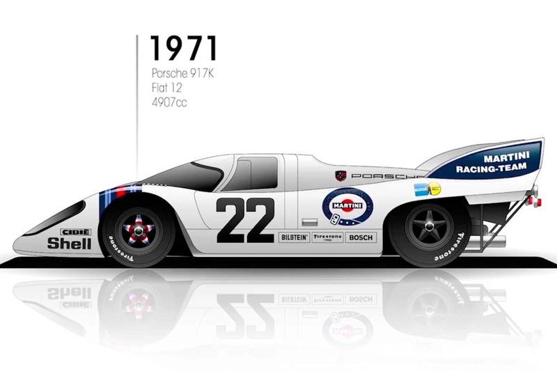 1971: Porsche 917K