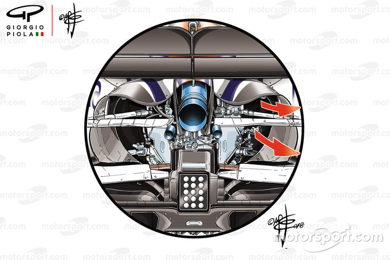 Williams FW41, sfoghi delle pance