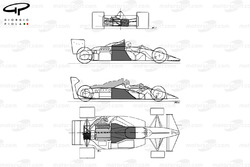 Brabham BT55 1986 schematic comparison to BT54