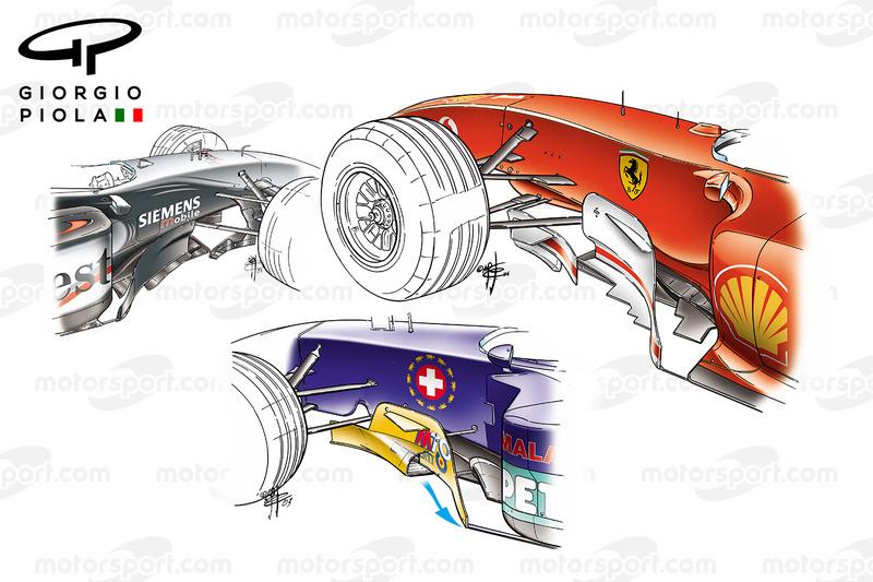 Vergleich Leitbleche, Mclaren MP4-17D,  Ferrari F2004M und Sauber C22
