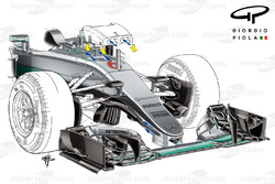 S-Duct, Mercedes W07 S
