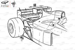Jordan 196 ala extra GP de Mónaco