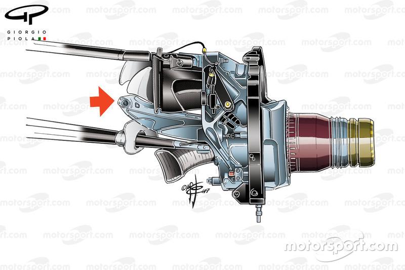 Suspension à poussoir de la Red Bull RB13