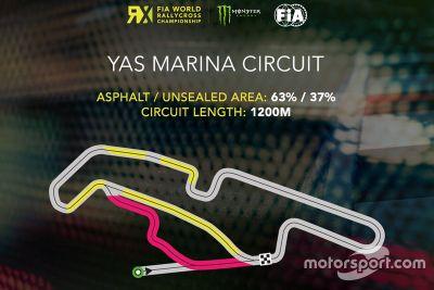 Yas Marina RX circuit layout unveil