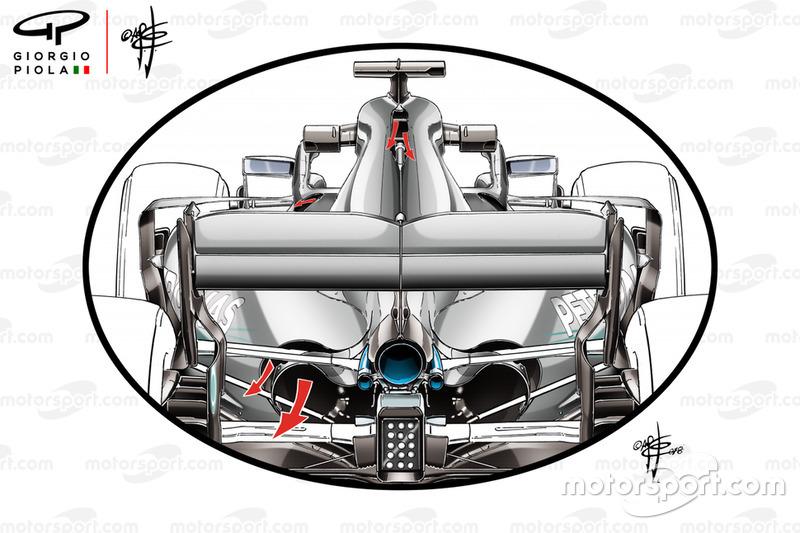 Sistema de refrigeración del Mercedes F1 W09
