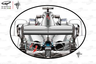 Mercedes F1AMG W09, sfoghi delle pance