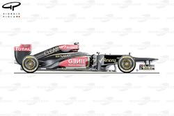 Lotus E21 side view