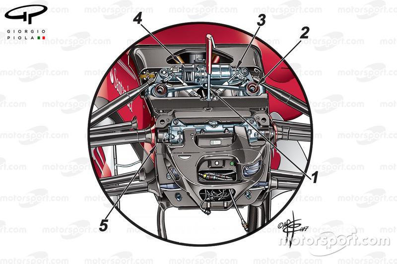 Ferrari SF70H ön süspansiyon, açıklamalı