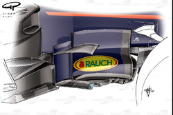 Red Bull RB13 barge boards, Spanish GP