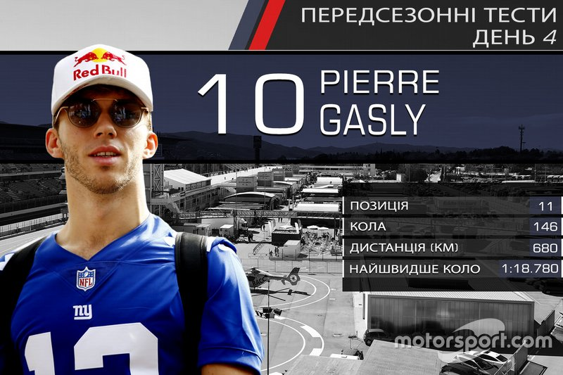 11. П'єр Гаслі